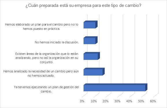 Revela encuesta aumento en el arraigo de la cultura Open Source - encuesta-sobre-la-cultura-del-codigo-abierto-2017_2