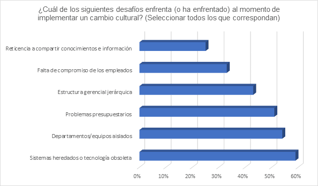 Revela encuesta aumento en el arraigo de la cultura Open Source - encuesta-sobre-la-cultura-del-codigo-abierto-2017_6