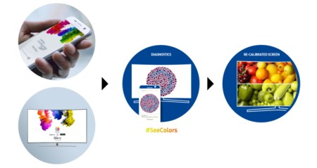 Aplicación SeeColors, creado para personas con daltonismo por Samsung