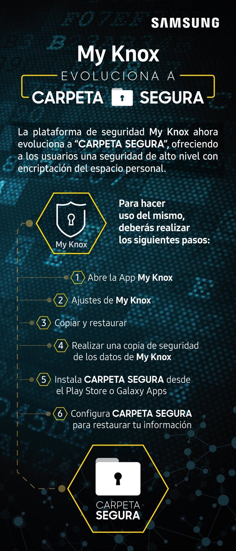 Samsung My Knox evoluciona a Carpeta Segura - samsung-my-knox-carpeta-segura