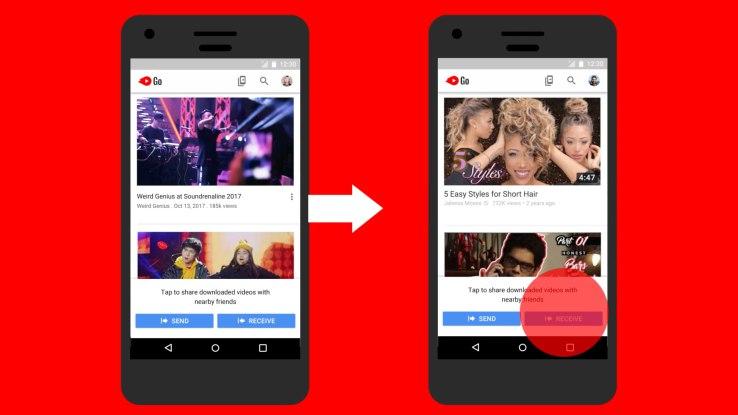 YouTube GO ahora está disponible en nuevos países, incluido México - youtube-go-android