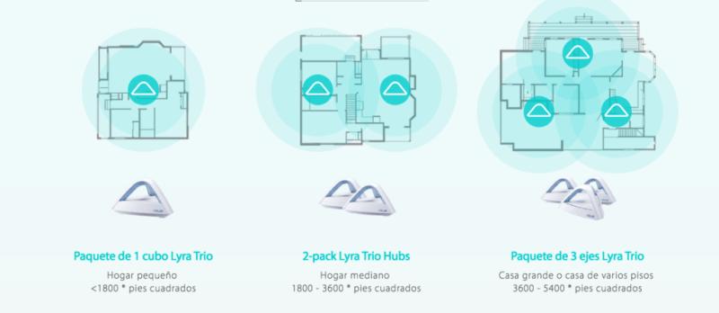 ASUS lanza Lyra Trio, sistema de wifi de tres núcleos y tres concentradores - lyra-trio_asus_1-800x348