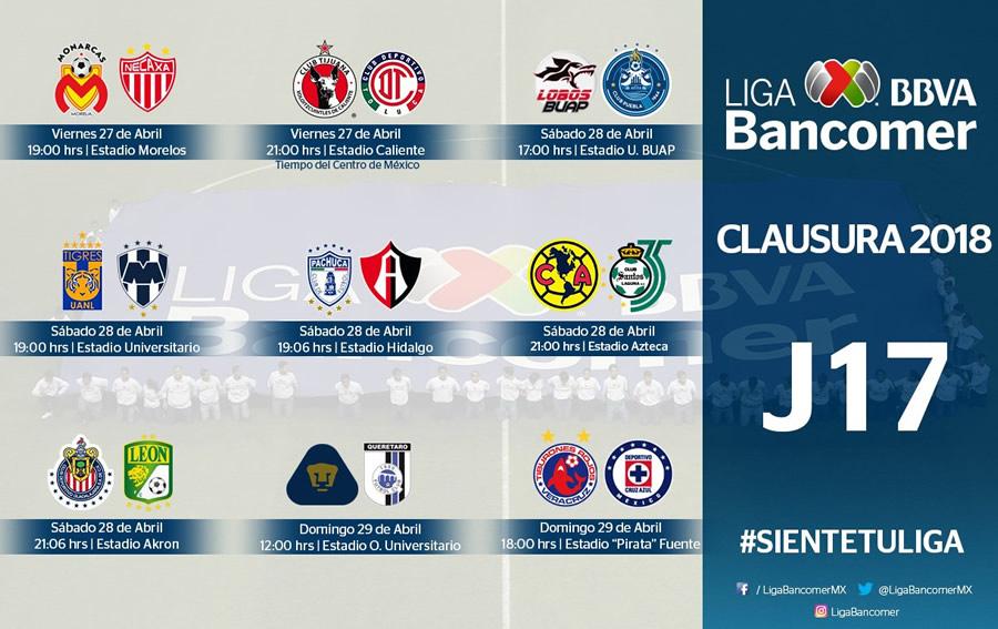 Jornada 17 de la Liga MX Clausura 2018: Horarios y dónde ver los partidos - horarios-jornada-17-liga-mx-c2018