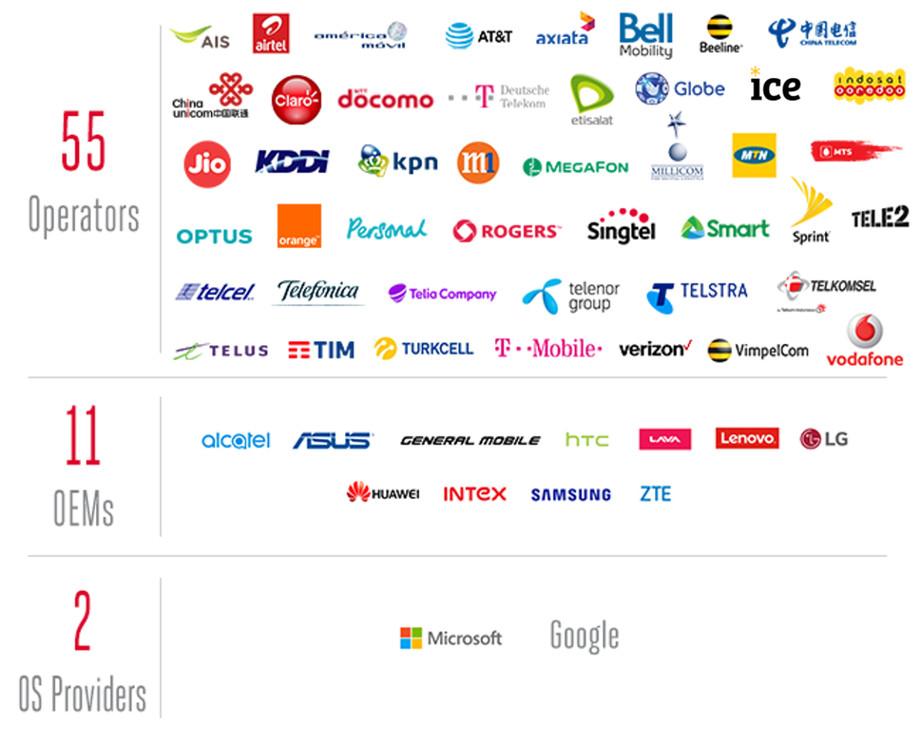rcs supporters Chat será la nueva apuesta de Google para competir contra las aplicaciones de mensajería instantánea