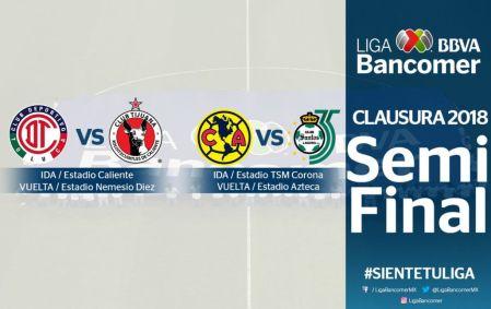 Definidos horarios y fechas para las Semifinales de la Liga MX