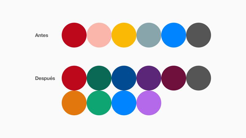 Pinterest anuncia mejoras para gente con impedimentos visuales - pinterest-adaptado-a-todos-los-niveles-de-vision