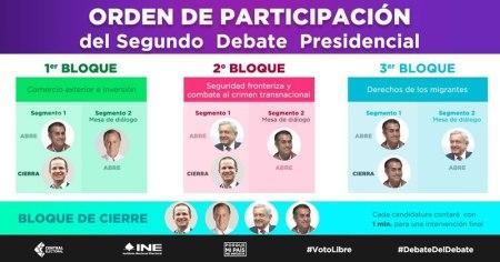 Segundo debate presidencial este 20 de mayo ¡En vivo por internet!