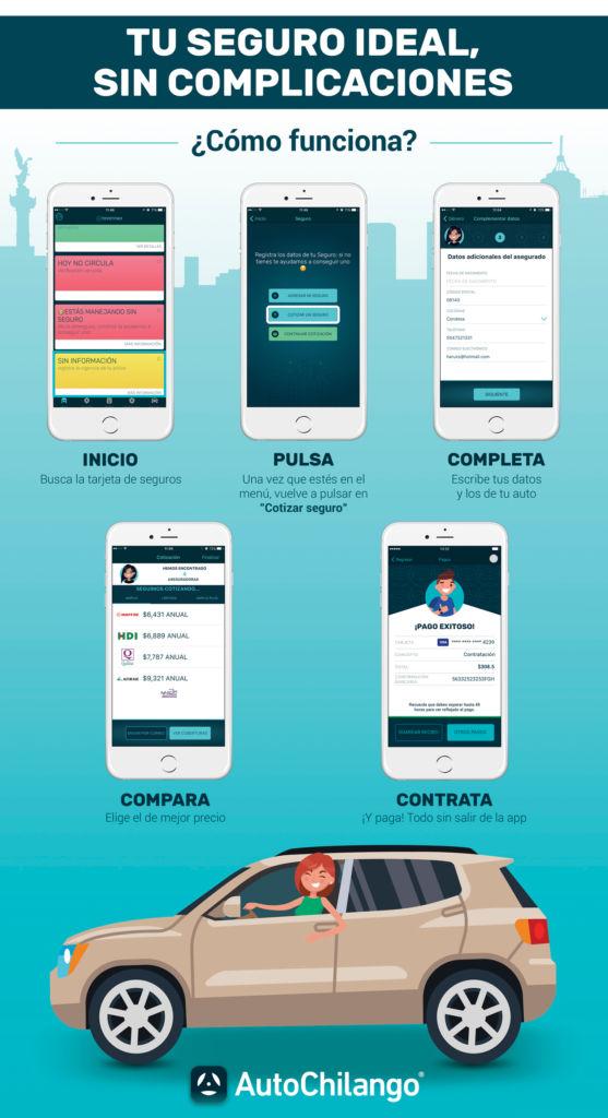 ¿Quieres saber cómo cotizar y contratar un seguro desde tu celular? - ach-comunicado-cotizadorseguros-infografia