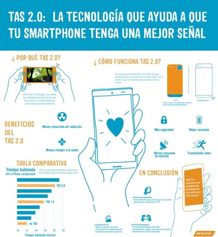 MediaTek TAS 2.0, la tecnología que ayuda a que tu smartphone tenga una mejor señal de voz y datos - tas-2-0smartphone-736x800
