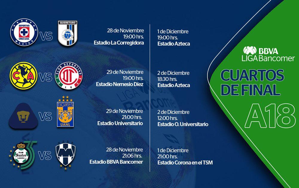 Horarios de la Liguilla de Liga MX A2018 y en qué canal verlos - horarios-cuartos-de-final-a2018