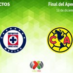 Cruz Azul vs América, Final Liga MX A2018 ¡En vivo por internet! | Vuelta