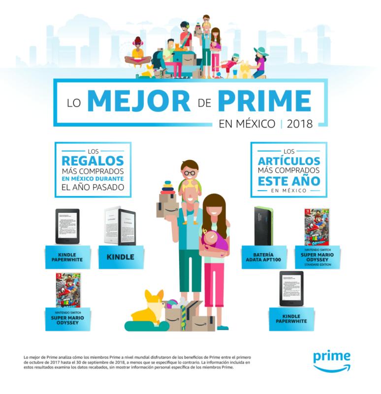 Conoce lo mejor de Prime en México durante 2018 - prime-774x800