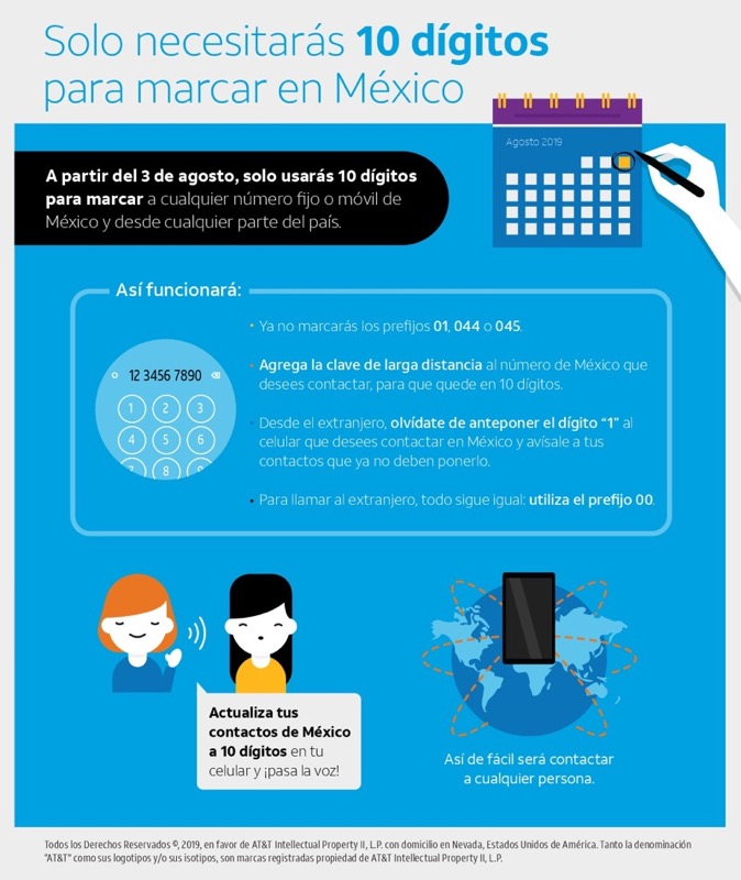 En agosto, podrán marcar a cualquier número fijo o móvil de México, con solo 10 dígitos - infografia_10_digitos-674x800