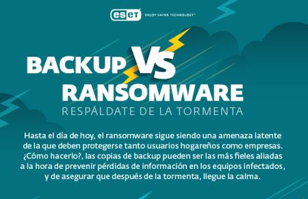 Día Mundial del Backup: la importancia de realizar backup como un aliado contra el ransomware