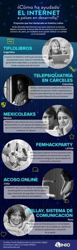 Día Mundial del Internet:¿Cómo ha ayudado el internet a países en desarrollo? - internet-proyectos-en-america-latina-248x800