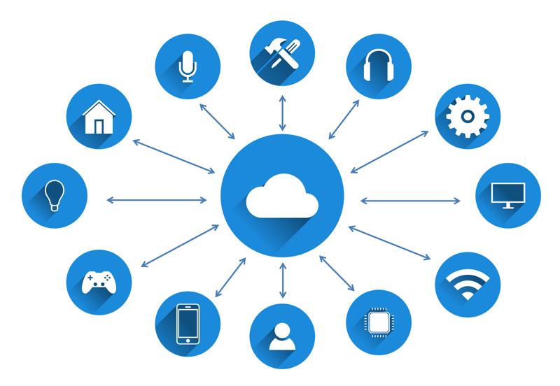 El futuro empresarial está en la nube - futuro-empresarial-esta-en-la-nube-800x552