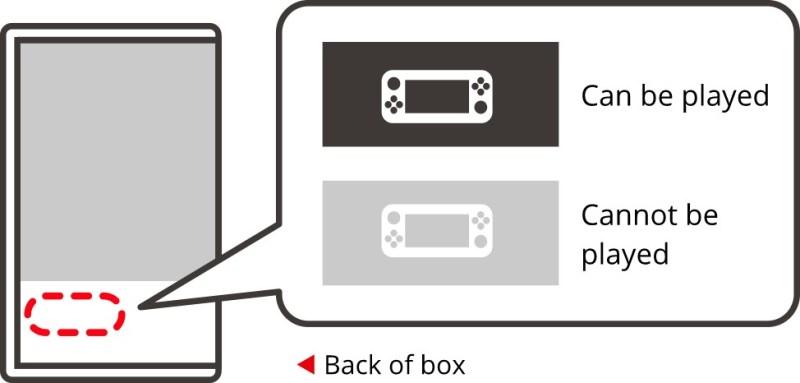 Nintendo Switch Lite, la nueva generación de consolas de la firma japonesa se diversifica - games-compatible
