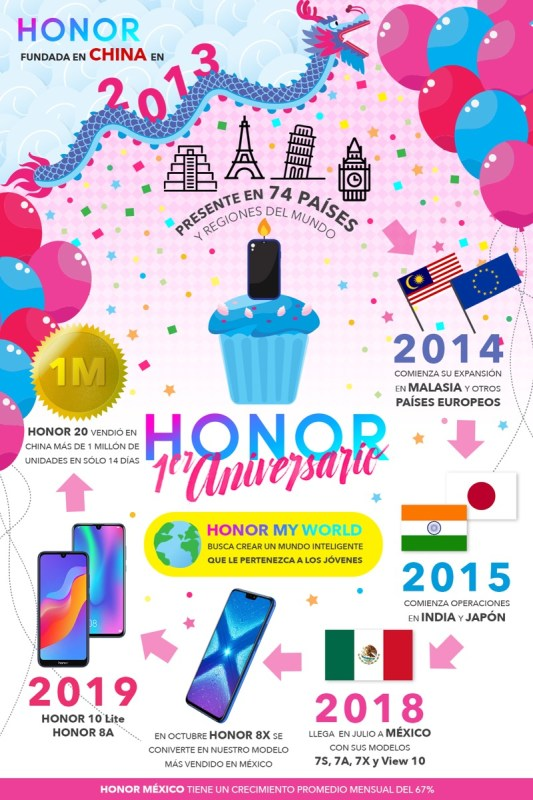 HONOR celebra su primer aniversario en México - infografia-aniversario