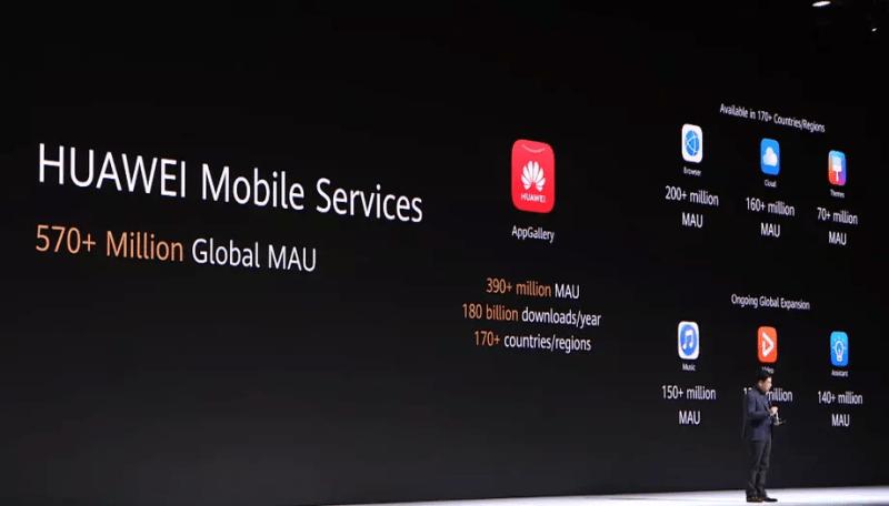 Los Huawei Mate 30 son los primeros equipos de la marca sin las aplicaciones de Google. - huawei-mobile-services-announced