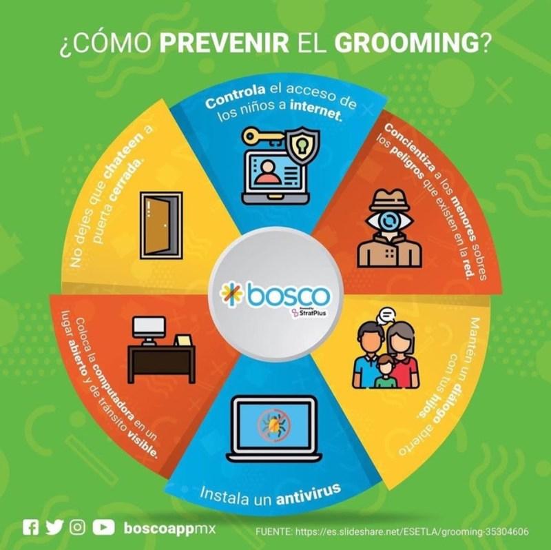 Bosco, app para prevenir el bullying, sexting y grooming llega a México - bosco-app_1