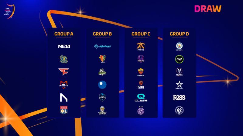 Infinity Esports en el grupo de la muerte de la FIFA eClub World Cup 2020 - fifa-eworld-cup-2020