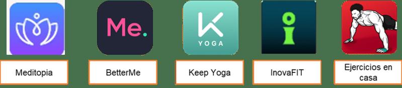 Apps para mantener el equilibrio entre trabajo y entretenimiento durante esta contingencia - apps-fitness-wellness-appgallery