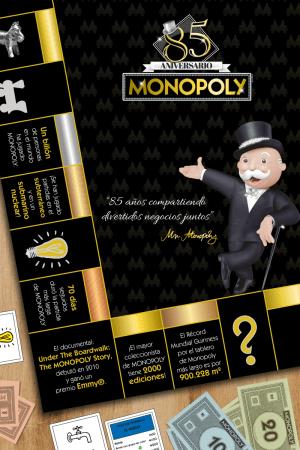 ¡Feliz Cumpleaños Monopoly!
