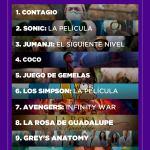 Top 10 de las series o películas más buscadas en Roku en México