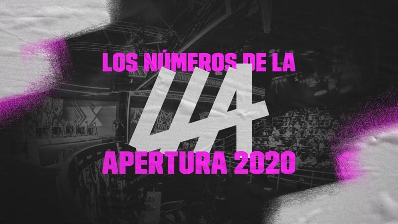 La Liga Latinoamericana de League of Legends rompe récords de visualizaciones - numeros-lla-800x450