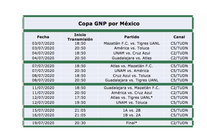 Copa GNP por México: calendario de partidos y horario de transmisión - copa-gnp-por-mexico-2020-800x535