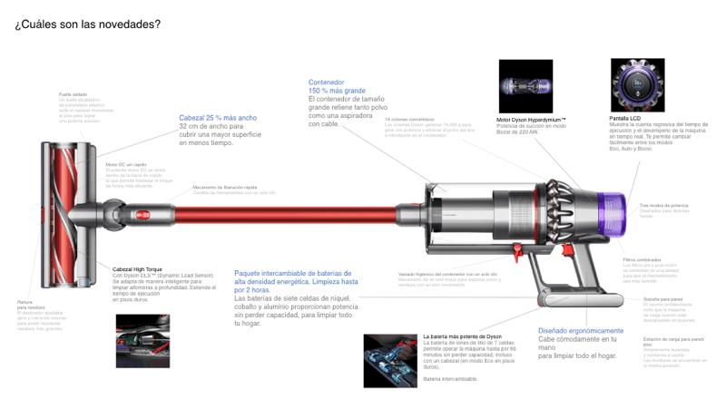 Dyson V11 Outsize ,la aspiradora más poderosa e inteligente, sin cables - infogafria-dyson-v11-outsize-aspiradora