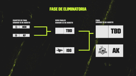 Los finalistas del Clausura de la Liga Latinoamérica de League of Legends