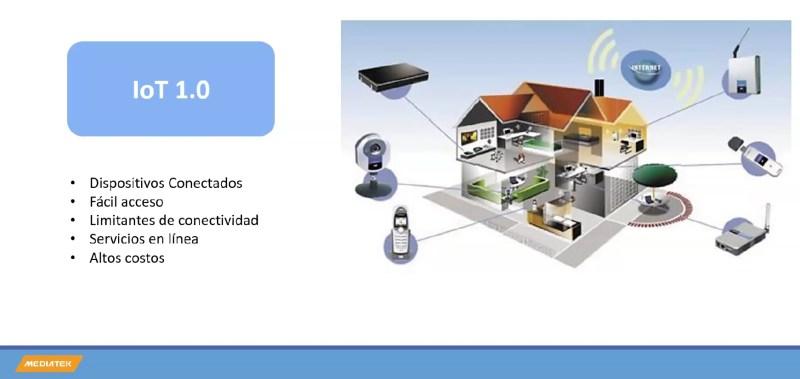 La tecnología de conectividad de MediaTek como piedra angular del ecosistema inteligente en IoT 2.0 - internet-de-las-cosas-1-mediatek