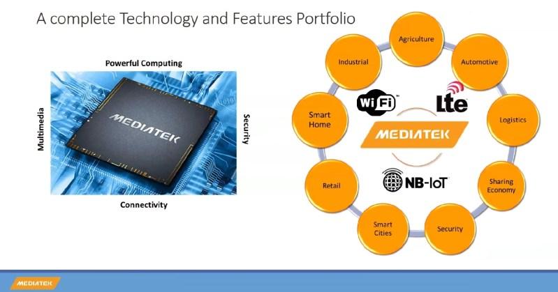 La tecnología de conectividad de MediaTek como piedra angular del ecosistema inteligente en IoT 2.0 - mediatek-tecnologia