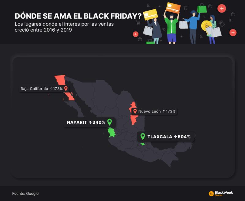 Llegó el Black Week, conoce la actitud de los mexicanos hacia el Black Friday 2020 - 2-donde-se-ama-el-black-friday