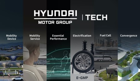 Hyundai renueva su sitio web «Hyundai Motor Group Tech»