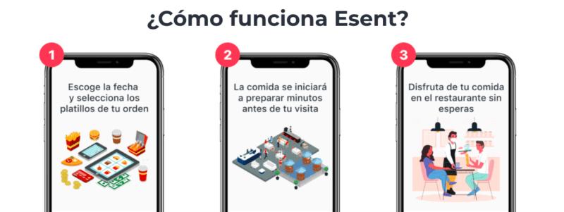 Esent, app mexicana que plantea un regreso seguro para la industria restaurantera - como-funciona-esent-800x301