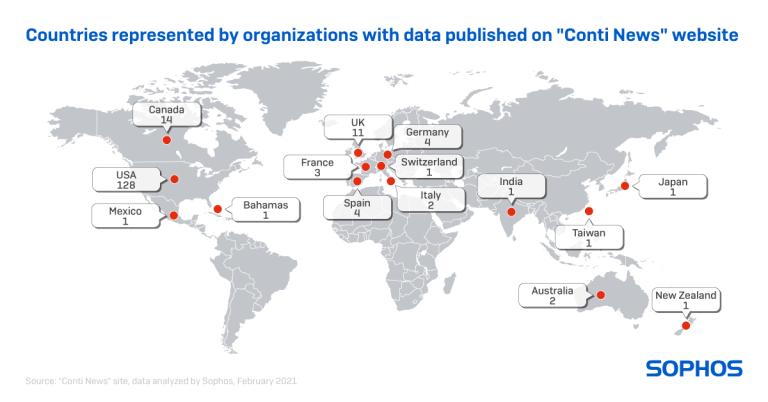 ¿Qué es el ransomware Conti y cómo protegerse? - sophos-countries-data-published-by-conti-ransomware