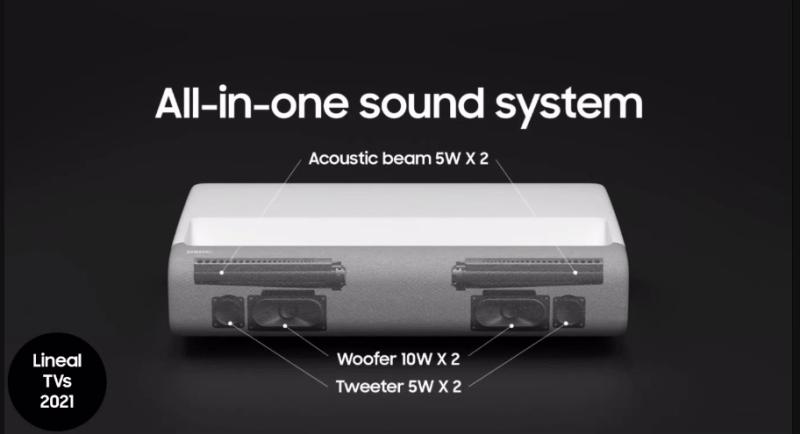 Samsung presenta su nueva línea de pantallas 2021 en México - the-premiere-caracteristicas-800x434