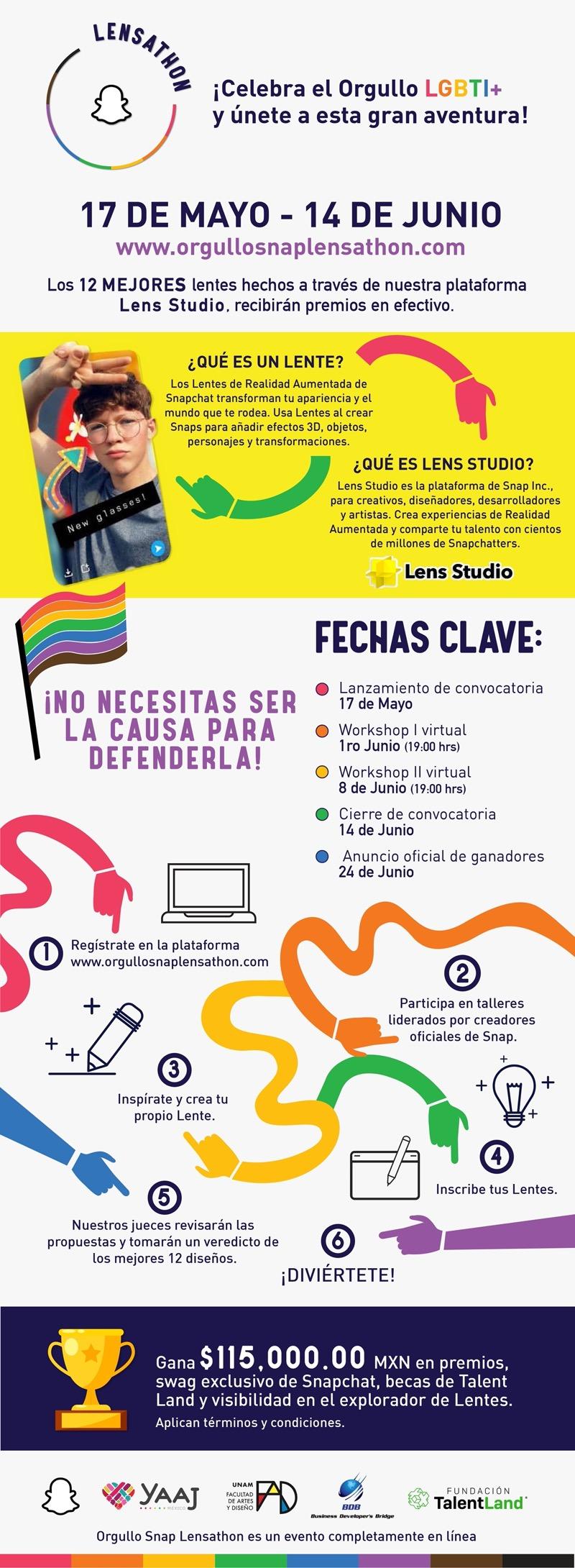 Snapchat lanza el primer Lensathon de Realidad Aumentada en México - infografia-snapchat-lensathon-2021