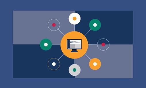 Arquitectura abierta: los componentes de una plataforma de seguridad unificada