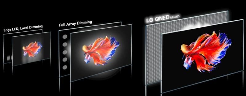 Nuevos televisores LG QNED MiniLED llegan a México - lg-qned-miniled