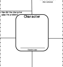 Character Traits-Character Map   PinPoint [ 1087 x 810 Pixel ]
