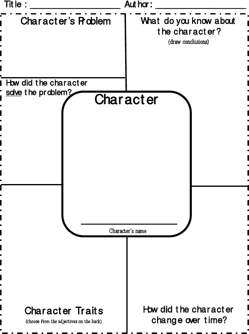medium resolution of Character Traits-Character Map   PinPoint