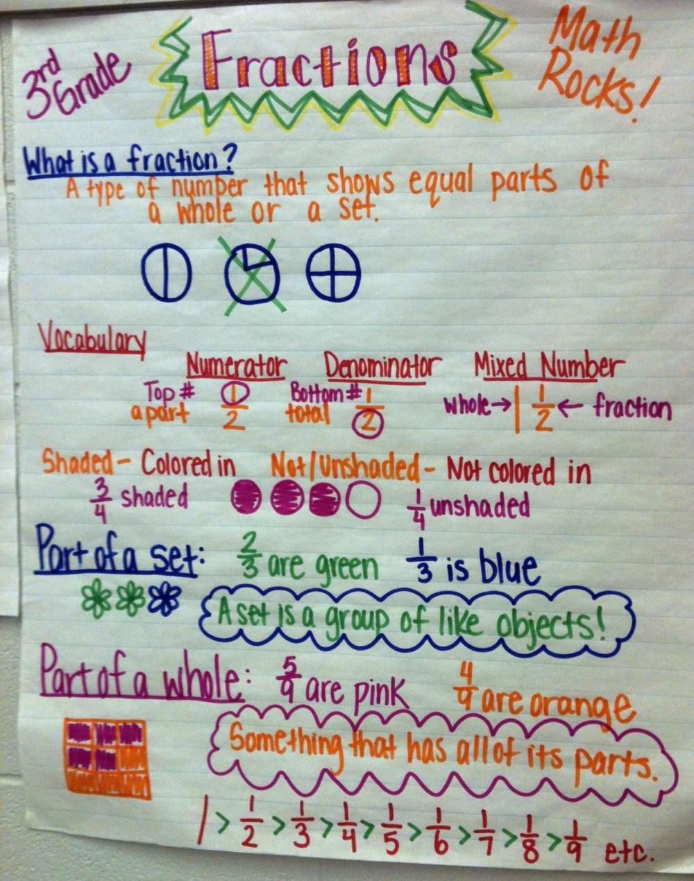 medium resolution of 3rd grade essay writing worksheet