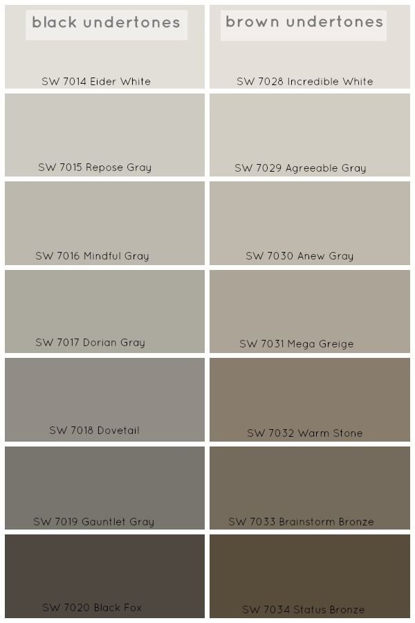 How To Choose The Perfect Grey Paint Color – Claire BrodyClaire Brody Designs
