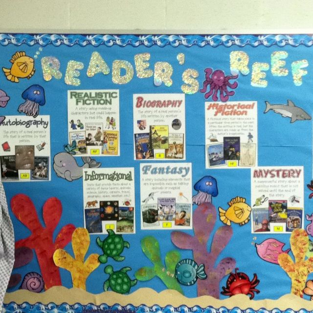 Ocean themed classroom: Readers reef