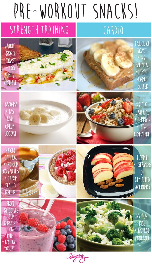What to eat before a workout! | ❤ BLOGILATES ❤