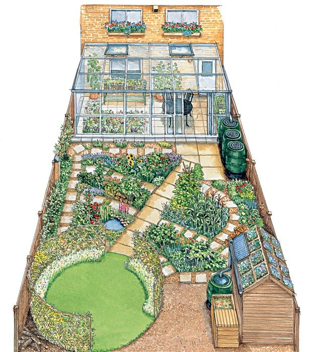 Some permaculture tips for the backyard garden.