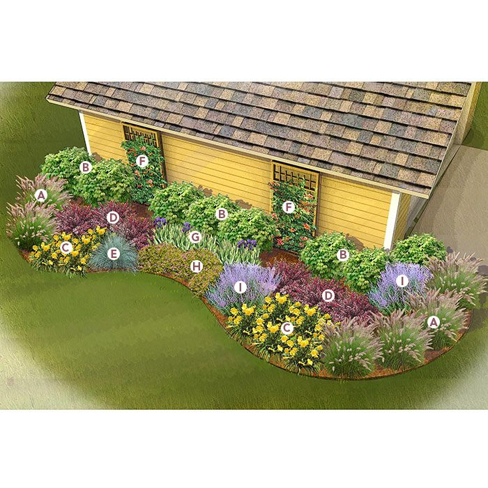 North/Central Garden Plan — Great list of some good plants to start a bed in front of a blank wall